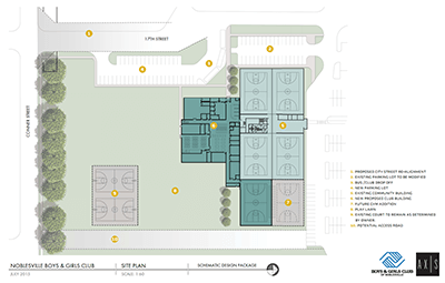 Architect Rendering of Boys & Girls Club of Noblesville